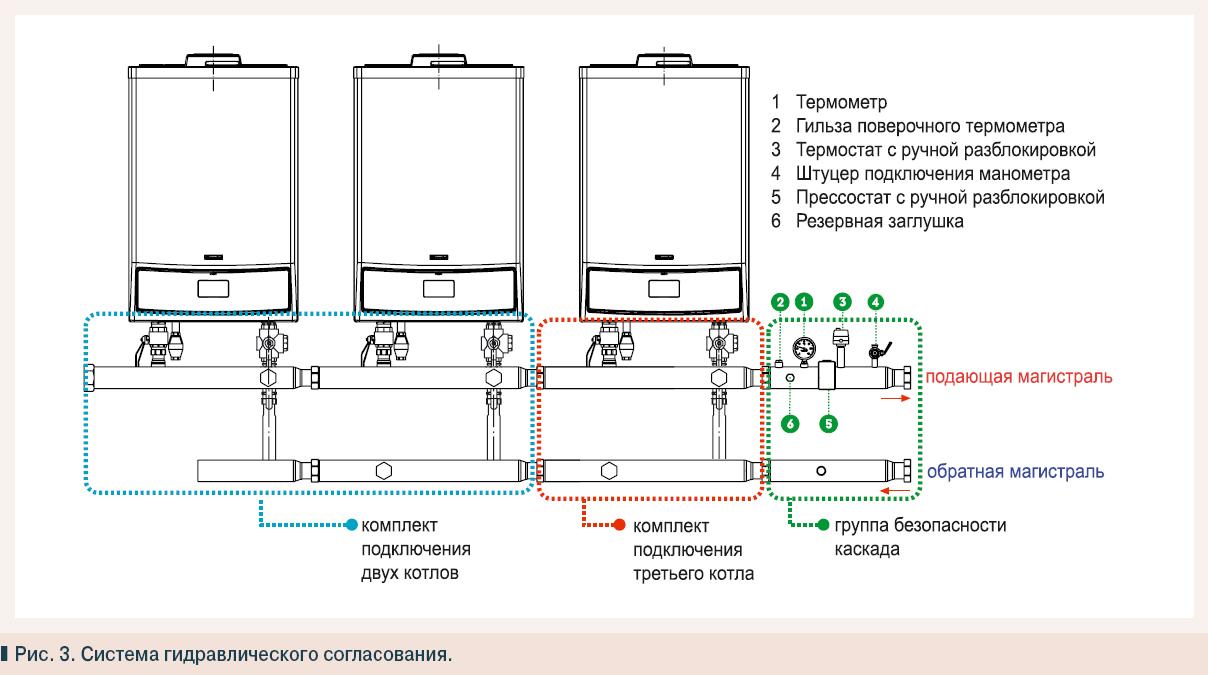 Схема подключения котла и теплообменника
