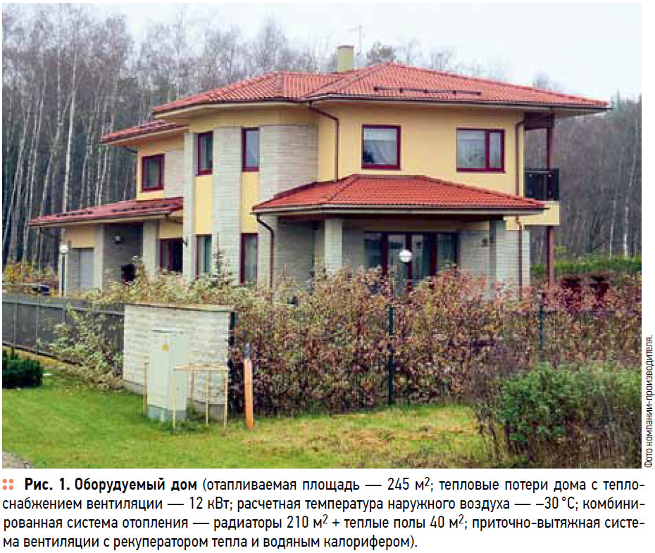 Оборудуемый дом