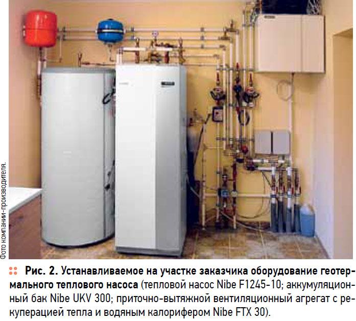 Устанавливаемое на участке заказчика оборудование геотермального теплового насоса